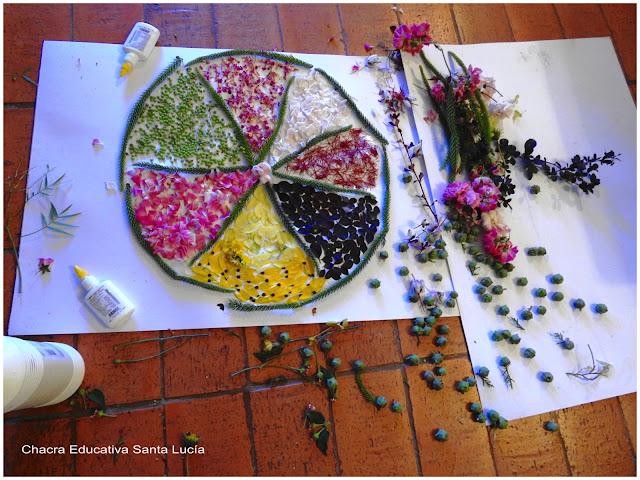 Mandala de flores y hojas - Chacra Educativa Santa Lucía