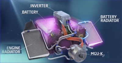 Sistem Pendingin Mobil Formula E