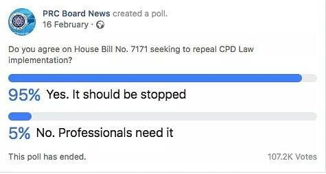 online poll showed that majority of Filipino professionals want the CPD Law repealed