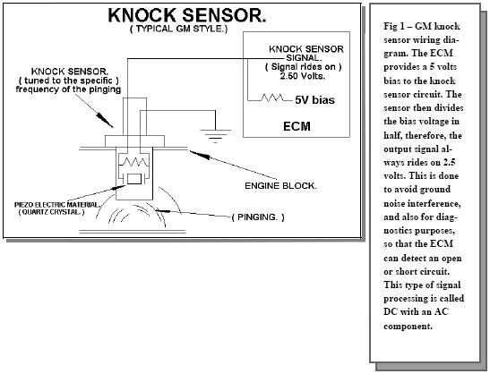 knock sensor wire diagram