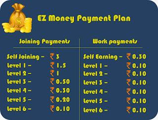 ezmoney app