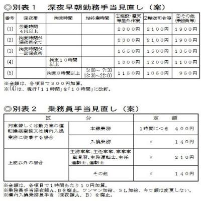 https://doro-chiba.org/nikkan_tag/8478/