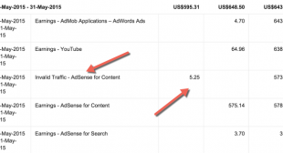 adsense invalid deduction