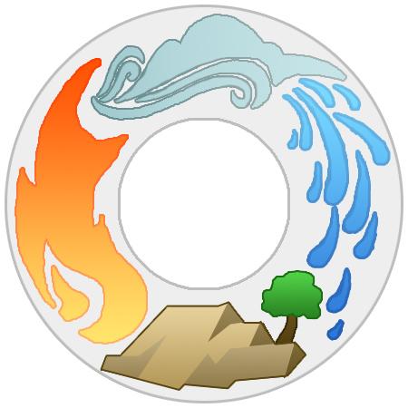 Feuer Wasser Sturm