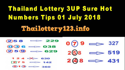Thailand Lottery 3UP