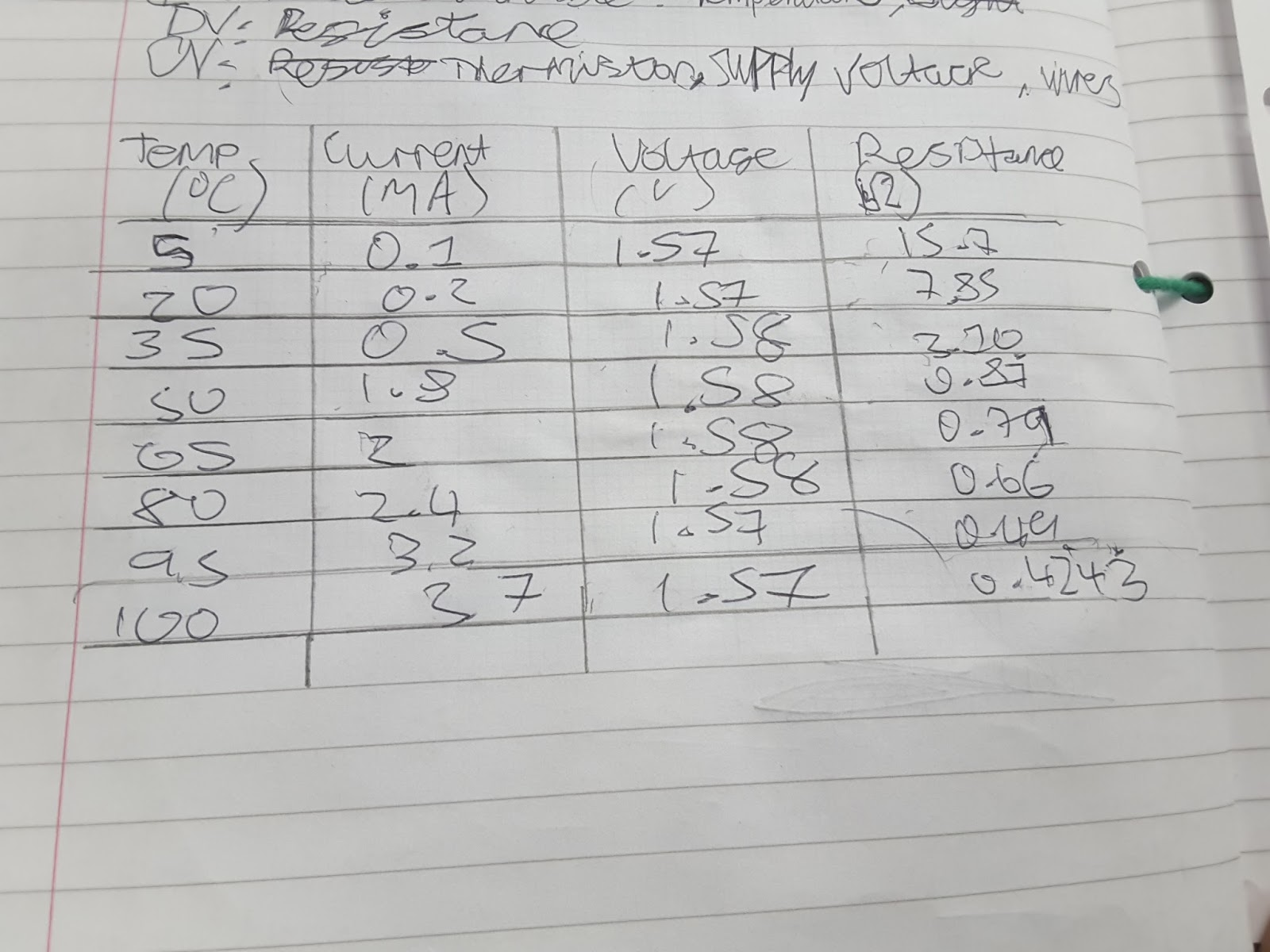 My Science Homework 10br Gcse Physics