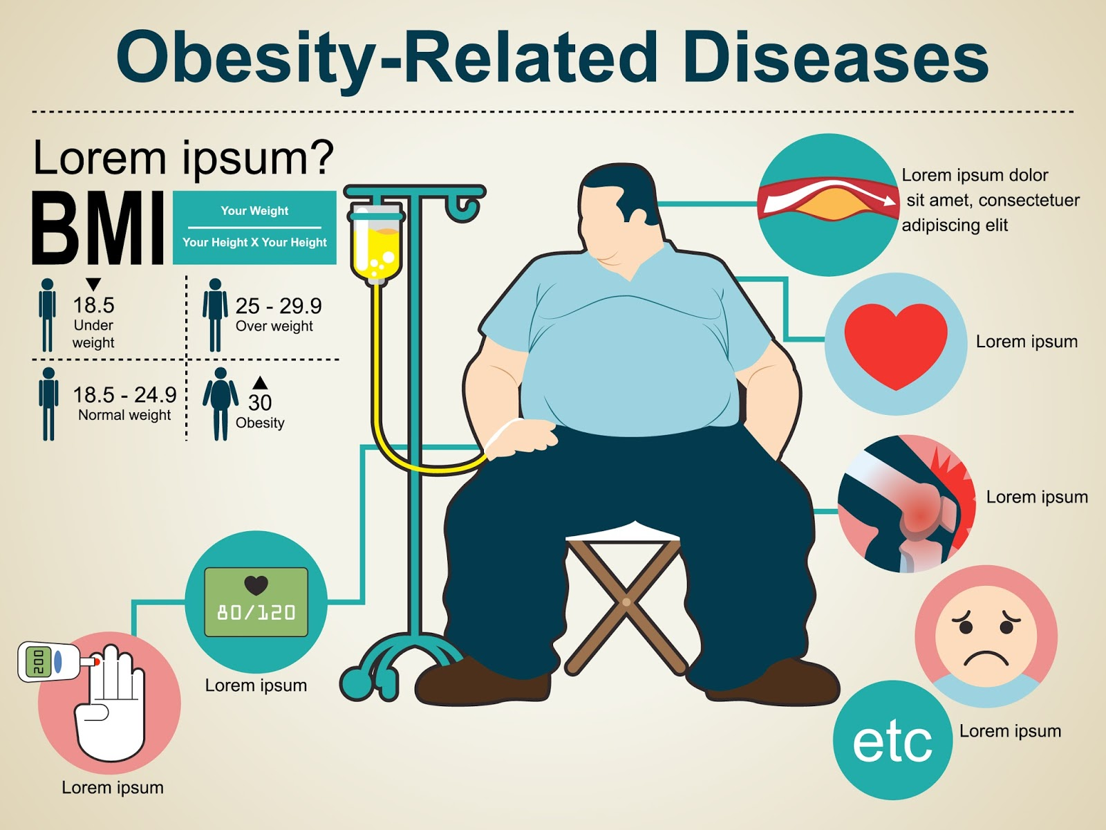 a healthy body mass index bmi for diabetics