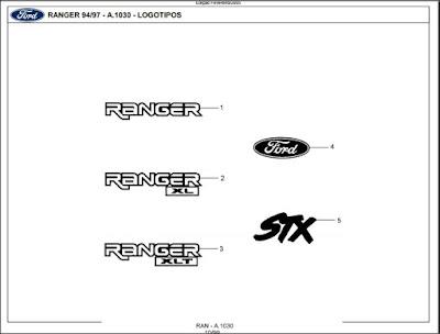Catálogo de peças Ford Ranger 94 a 97