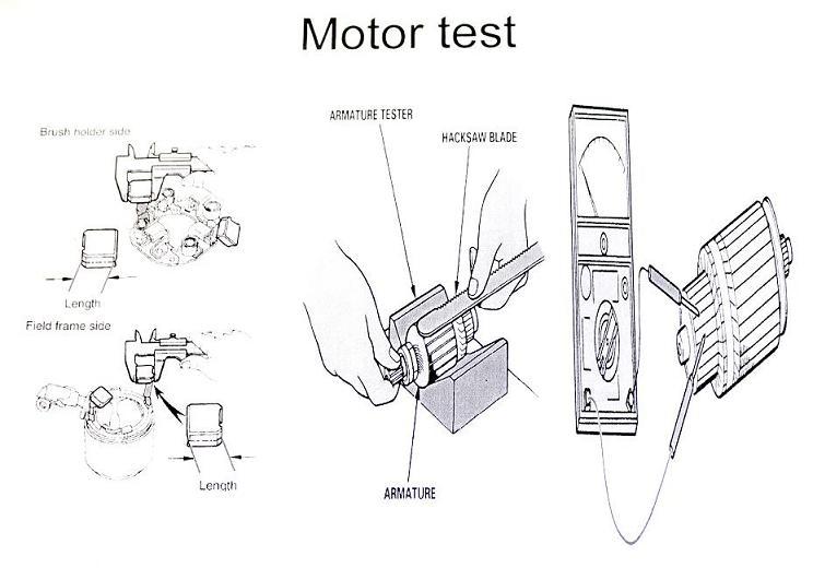 Basic Automotive: Motor Test