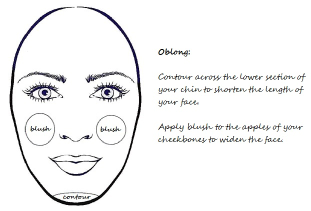 Redefining The Face Of Beauty : OBLONG SHAPE FACE-PART FOUR