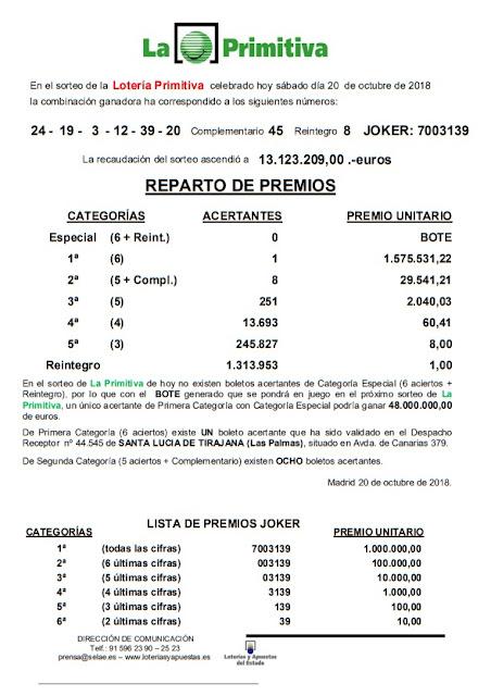 LOTERIA PRIMITIVA SABADO 20 OCTUBRE 2018