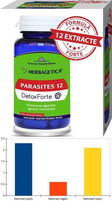 parasites herbagetica pareri cellucor hd fogyás vélemények