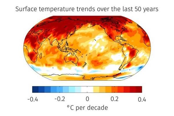 Esta imagen muestra la tendencia de la temperatura superficial oceánica a lo largo de los últimos 50 años. Si bien el Océano Ártico se ha calentado rápidamente, el Océano Antártico no ha experimentado un aumento significativo, e incluso ha registrado algunos descensos.