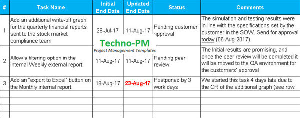 Email Updates Template to Manager