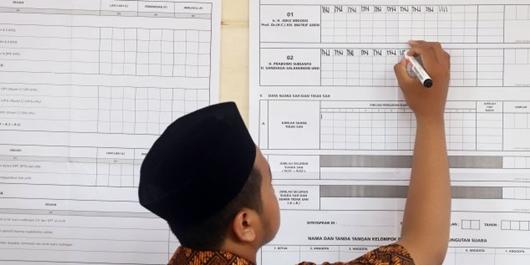 Data Sementara Kawal Pemilu, Jokowi - Ma'ruf Unggul atas Prabowo - Sandi