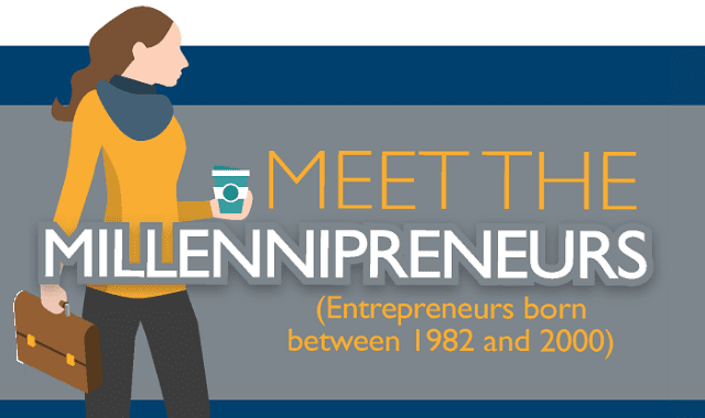 Meet the Millennipreneurs (Entrepreneurs born between 1982 and 2000)
