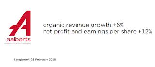 Aandeel Aalberts dividend 2017