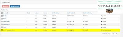 Install    Portainer – Docker  GUI di Ubuntu  16.04