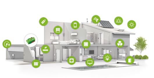 Smart-Home as a System-of-Systems reference architecture