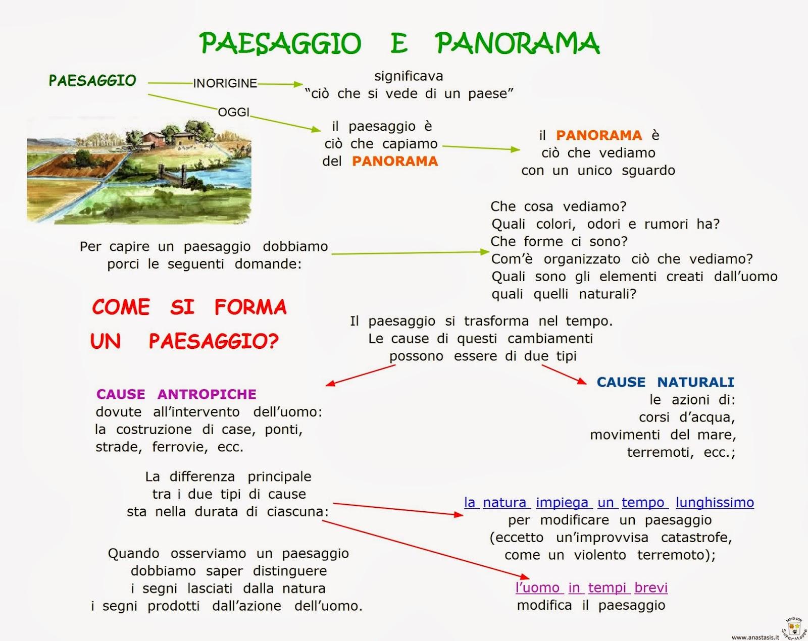 Paradiso delle mappe Paesaggio e panorama