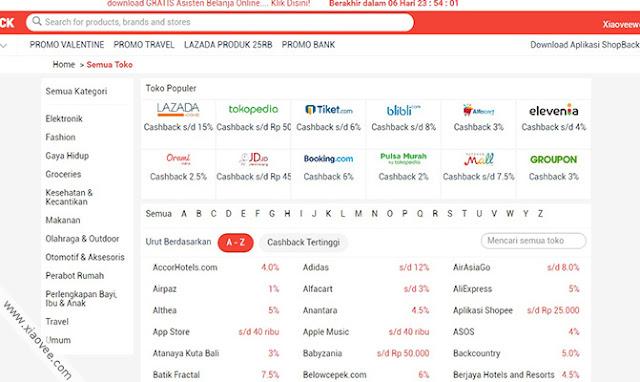 shopback cashback review, mau belanja shopback in aja, Belanja Hemat, Tips Belanja Hemat dan Bijak, Belanja yang bisa dapet duit