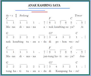 Teks dan Partitur Lagu Anak Kambing Saya
