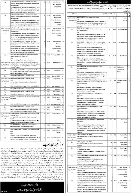 Jobs in Pakistan for Doctors Health Department Lahore