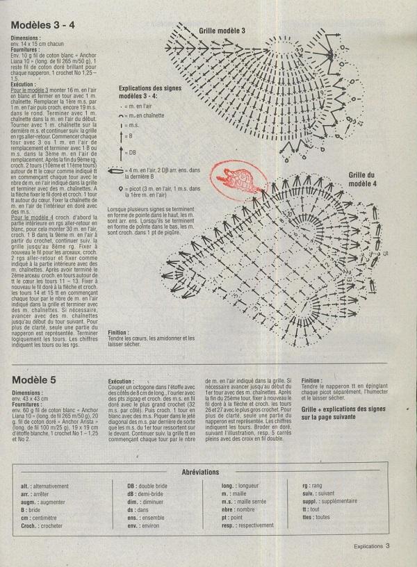 Gráfico de coração de crochê para embalagens