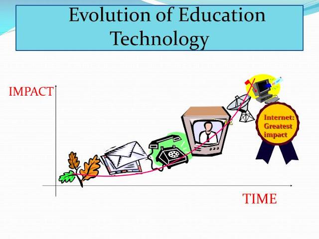 evolution-technology