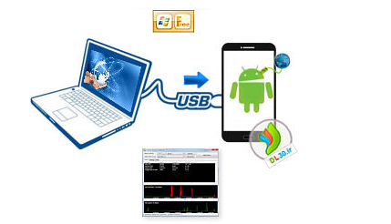 android Reverse Tethering Tool V3.0 for PC