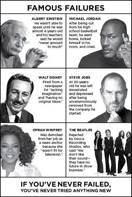 Michael Jordan, Albert Einstein, Walt Disney, Steve Jobs,