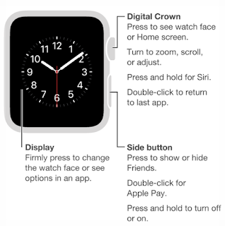 Apple Watch 2 Water Resistance with WatchOS 3