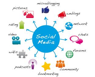 My Blogger Lab: 4 SEO Strategies to Improve your Social Media Marketing Plan