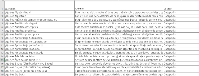 Figura 11: Contenido de la Datapedia en Excel.
