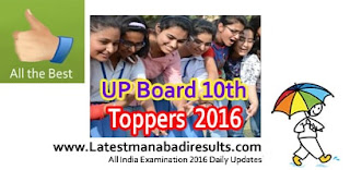 UP Board 10th High School Topper 2016, UP 10th Class Toppers List 2016 Name wise, UP Board 10th School Topper District wise, Uttar Pradesh 10th Toppers 1st 2nd 3rd Ranks District wise