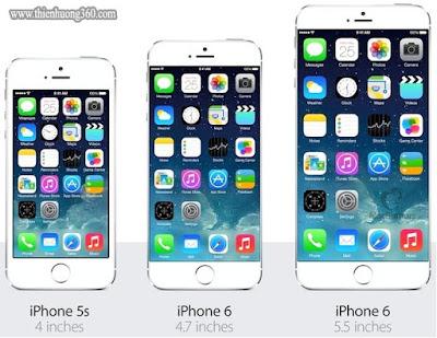 Bài toán Quy mô và Giá Trị - Iphone của Apple | Bí quyết giúp bạn kiếm được nhiều tiền