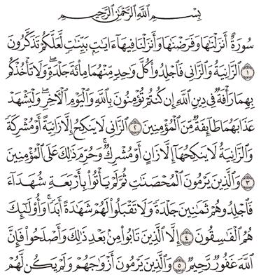 Tafsir Surat An-Nur Ayat 1, 2, 3, 4, 5