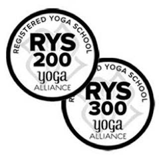 Samatva Yogalaya - RYS 200, 300, 500 in India