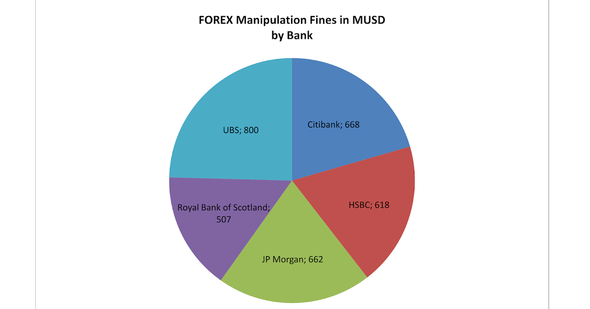 Forex front running
