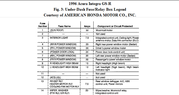 1996 Acura Tl Stereo Wiring Diagram Vaillant Ecotec Plus 838 Diagrams And Free Manual Ebooks: Integra Ls 1.8 Fuse Box