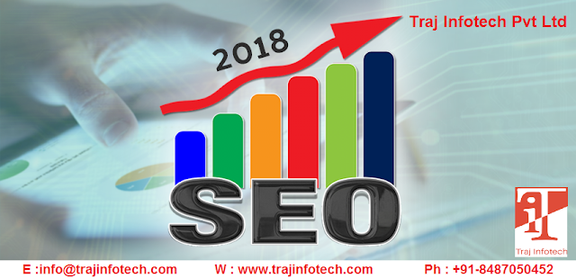 The innovative and most recent SEO trends for 2018