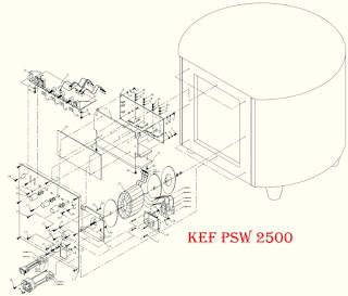 KEF PSW 2500 Powered Sub-woofer