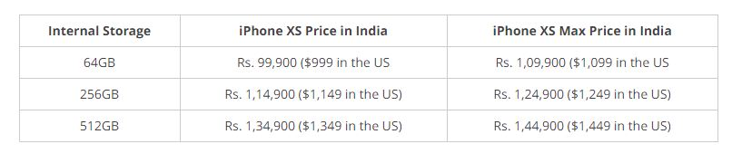 iPhone XS, iPhone XS Max Came to INDIA | SS Magazine