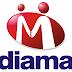 IndiaMART IPO बंद हो गया है: अधिकांश ब्रोकरेज ने इस पर 'रेटिंग' से परहेज क्यों किया है?