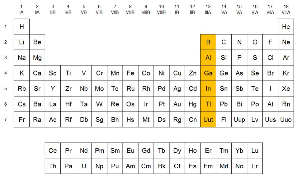 Qumicas la familia del boro localizacin del grupo del boro en la tabla peridica urtaz Choice Image