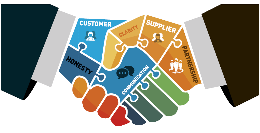 a good purchaser and supplier relationship