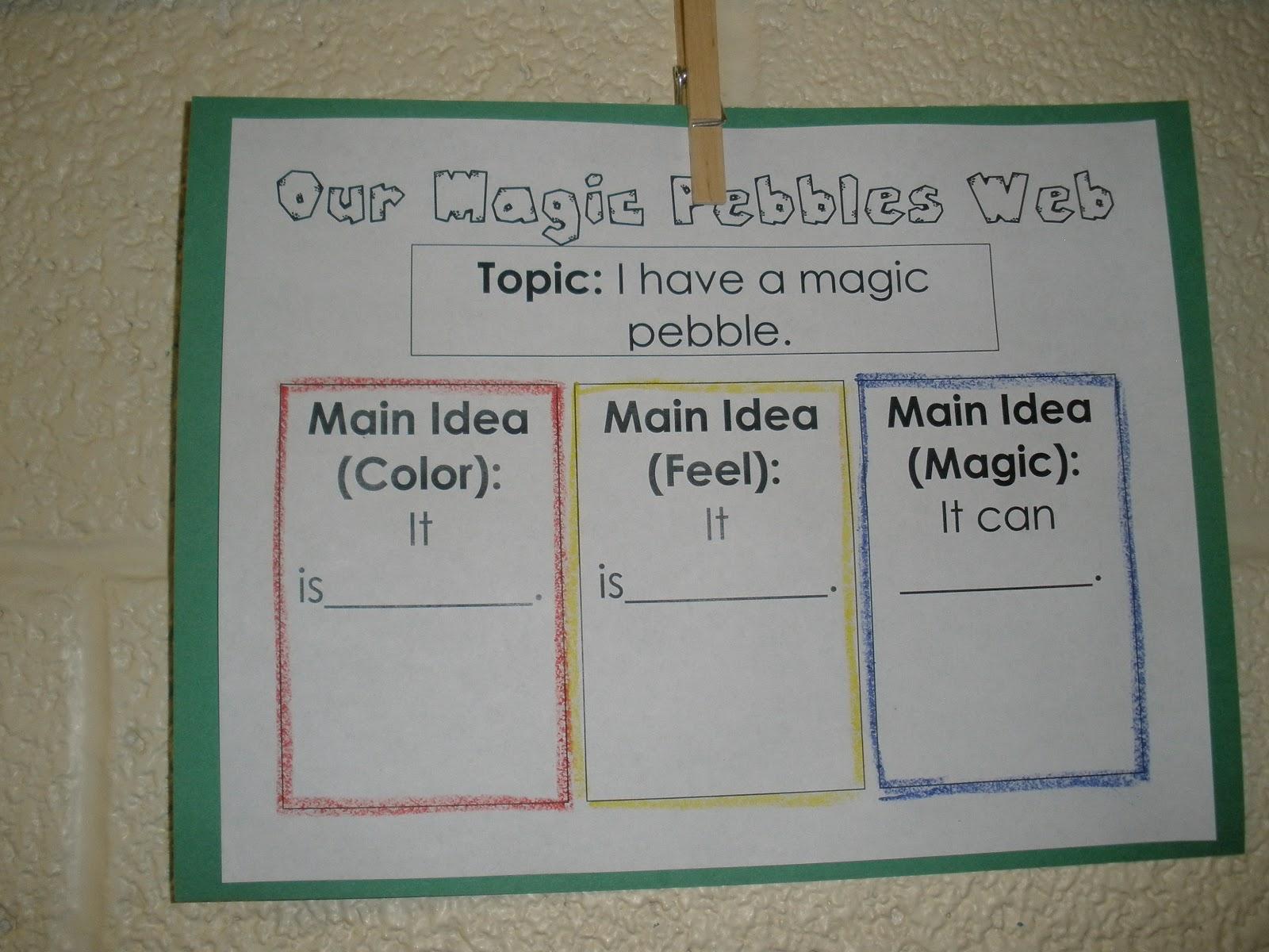 The Art Of Teaching A Kindergarten Blog February