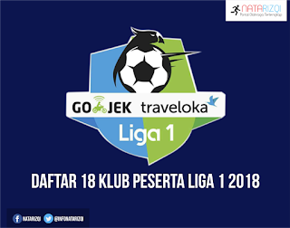 Klub Peserta Liga 1 2018