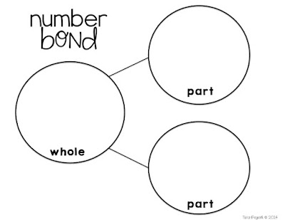 Mrs. Peyerk's Porcupine Pals: Hands-On Number Bonds