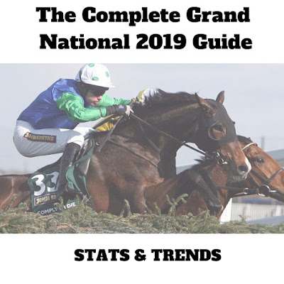 The Complete Grand National 2019 Guide